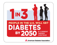 American Diabetes Association - Donate Now